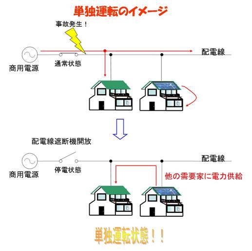 単独運転問題のイメージ